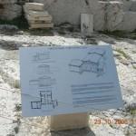 Plan à l'entrée de l'Acropole